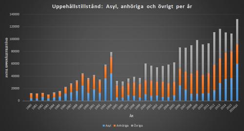 asylannhorig1980-2016